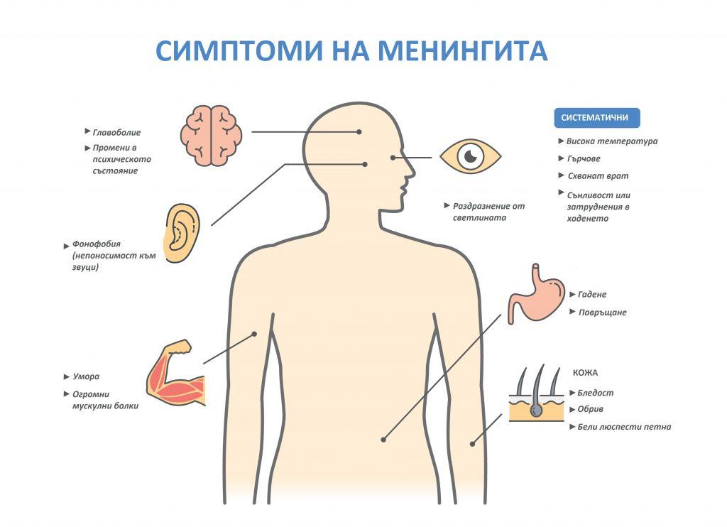 ᐉ Какви са най-честите причини за болки по цялото тяло — orientandoo.com